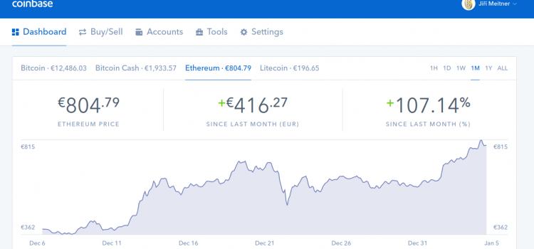 Ethereum posílilo za poslední měsíc o více než 107 %