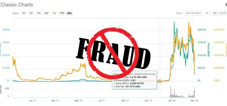 Podvod jménem Bitcoin Private?