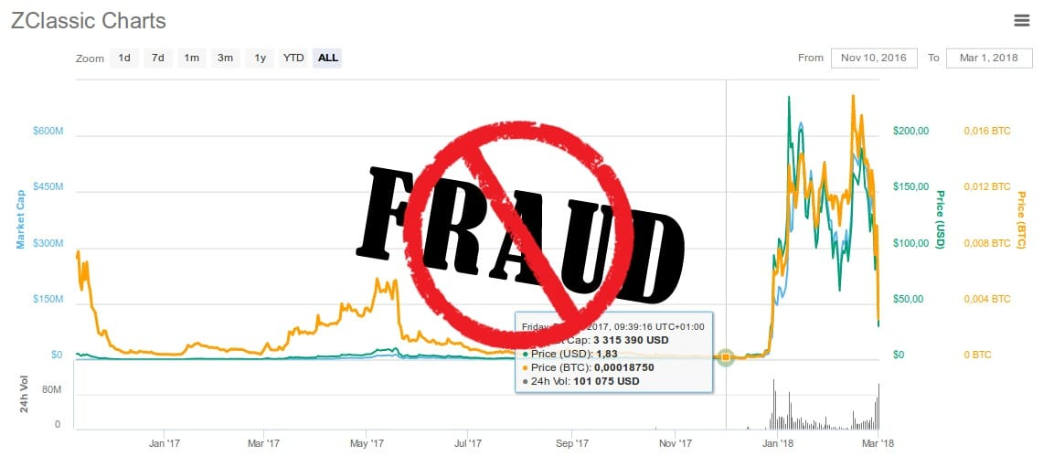 zclassic-bitcoin-private